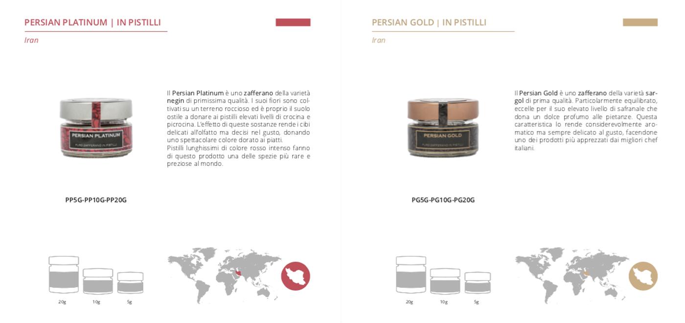 Puzzle Project Portfolio Aromae